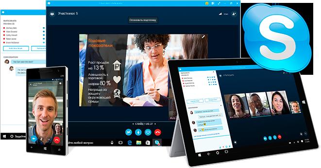 Работа Skype для бизнеса на разных устройствах
